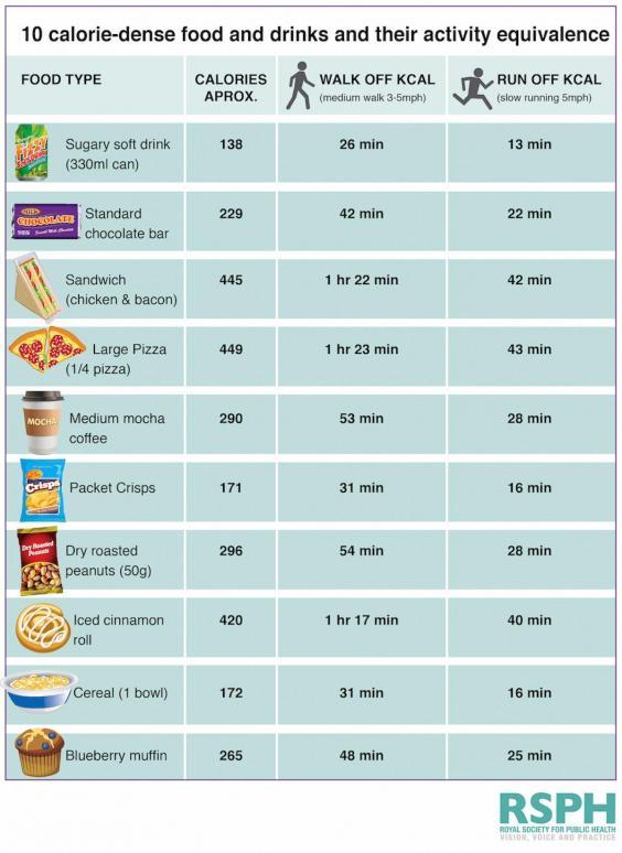 calorie-graph